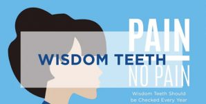 Illustration of woman with text that says Pain, No Pain, Wisdom Teeth Should be Checked Every Year.